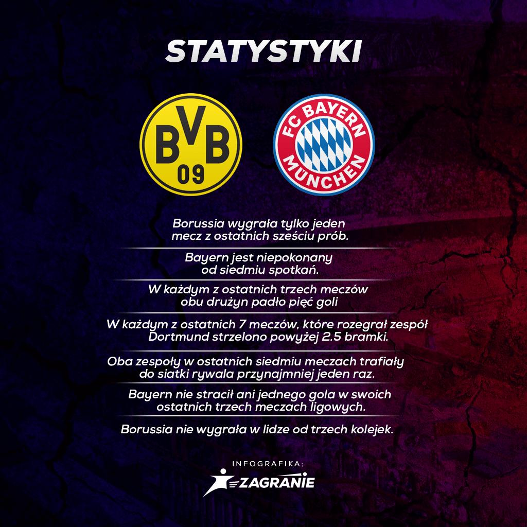 BVB VS FCB