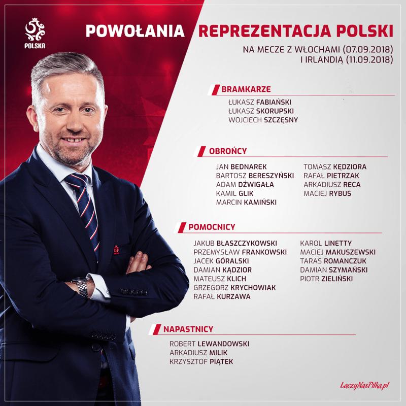 Fortuna opinie: Włochy - Polska