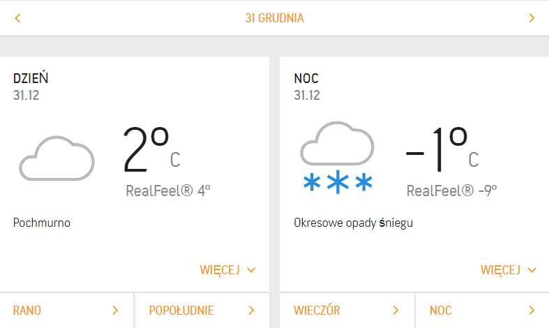 Katowice - prognoza pogody