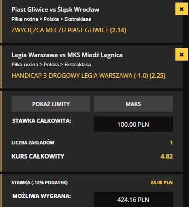 424 pln do wygrania