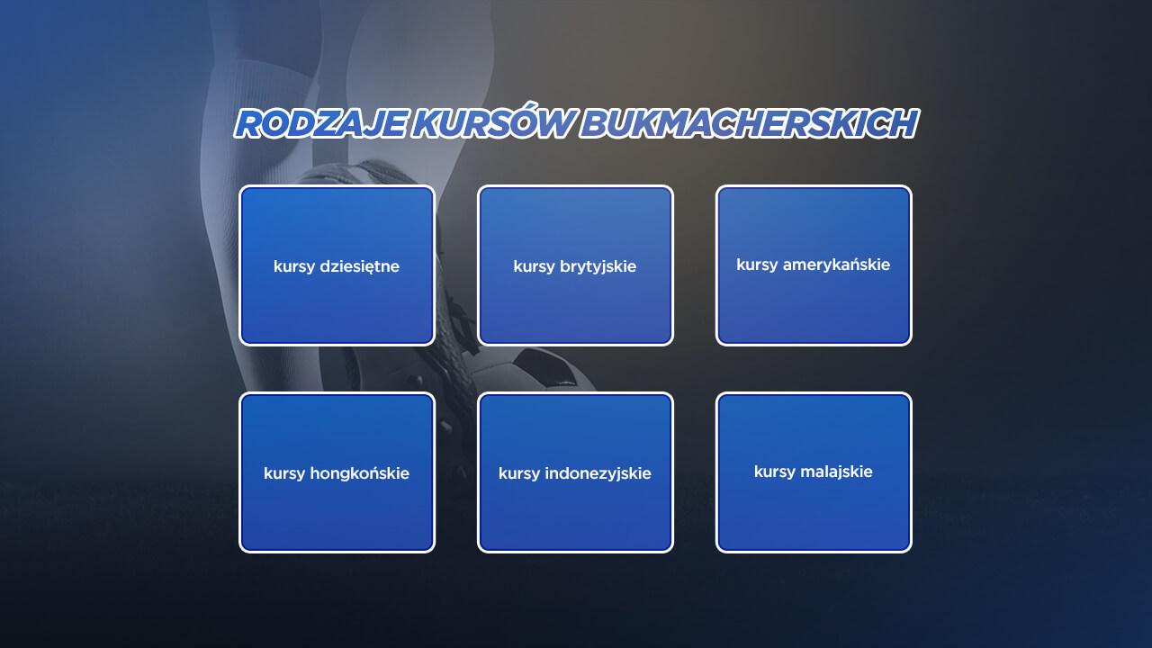 rodzaje_kursow