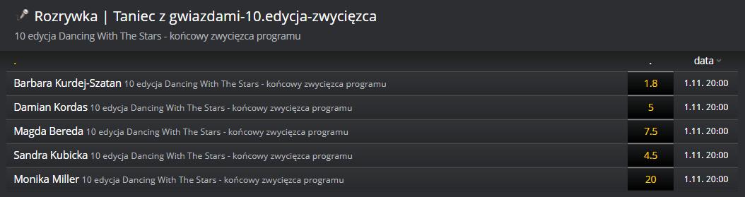Taniec z Gwiazdami - zakłady
