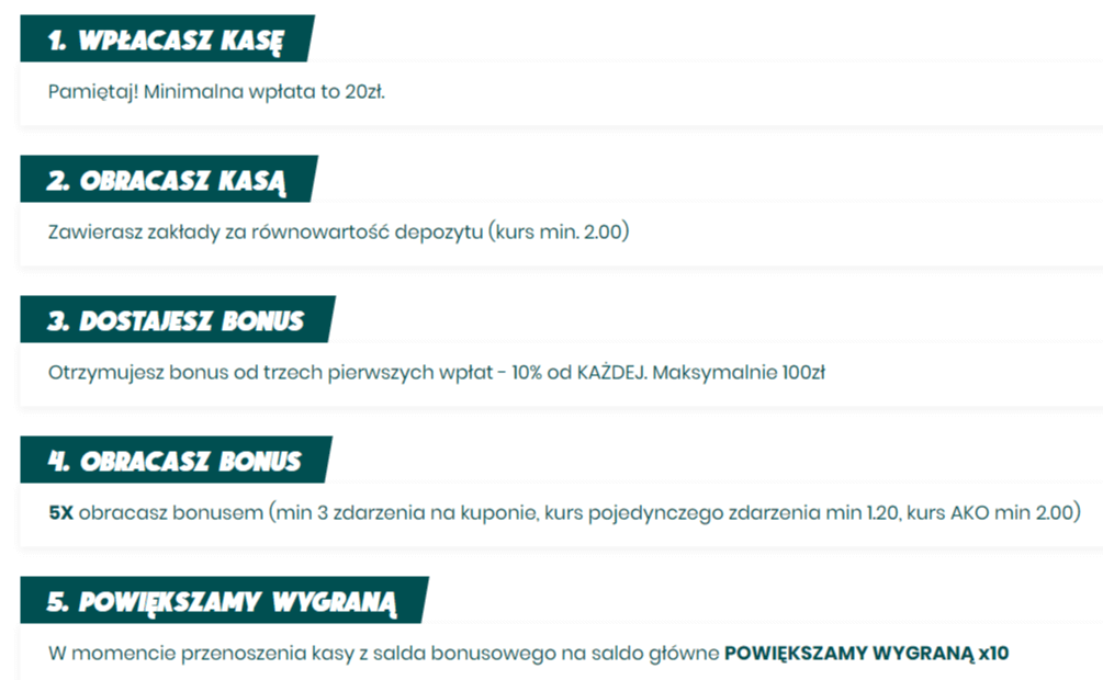 Pięć kroków bonusu w BETFAN