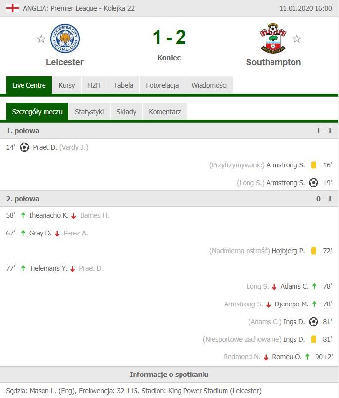 Wynik meczu Leicester z Souhtampton pokrywający przewidywania ze statystyk bukmacherskich
