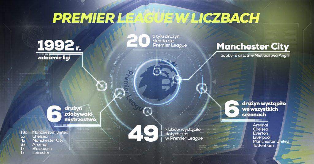 premier_league_liczby