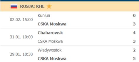 CSKA na wschodnim tournee