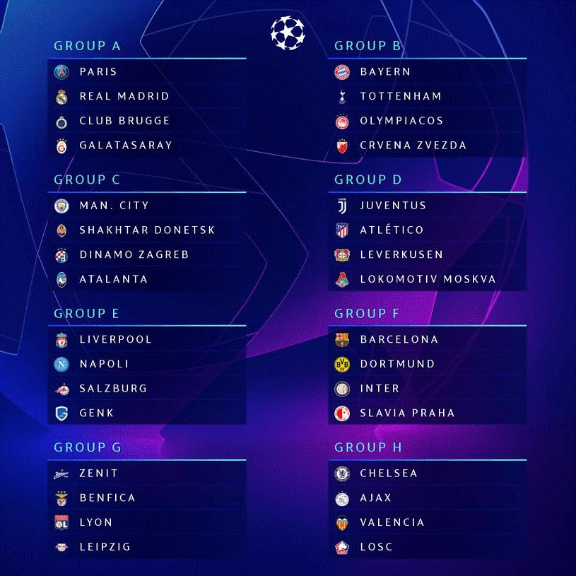 Typy Liga Mistrzow - grupy