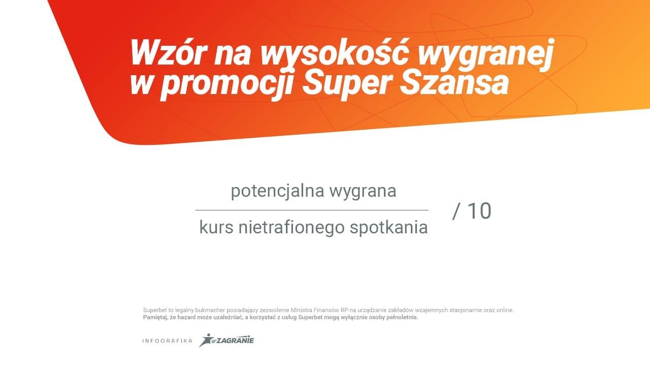 Promocja z szansą na bonus w Superbet