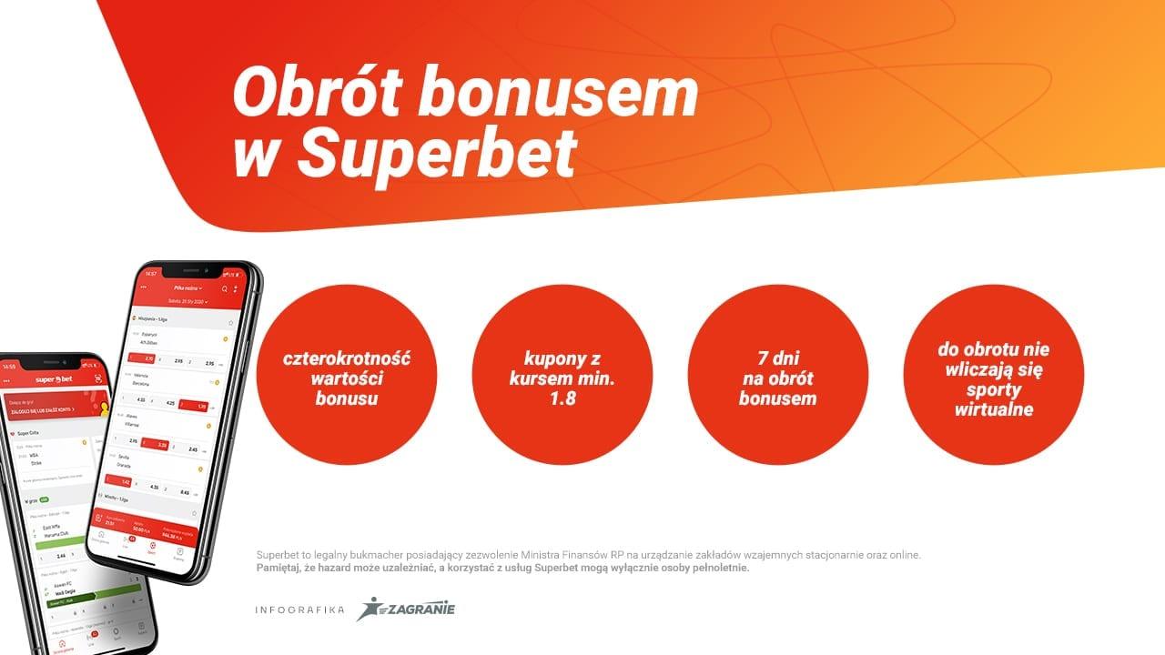 Obrót bonusem w Superbet