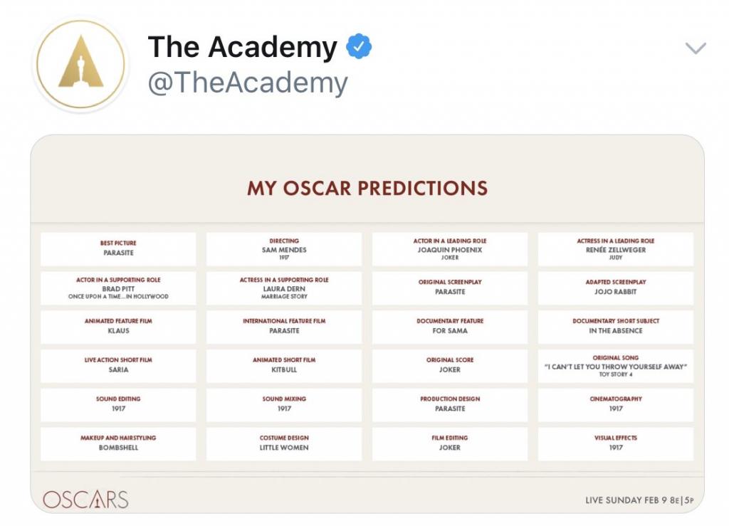 Twitter The Academy - wyciek