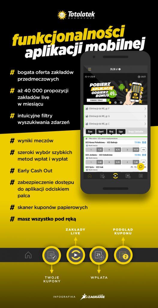 Lista funkcjonalności aplikacji Totolotka