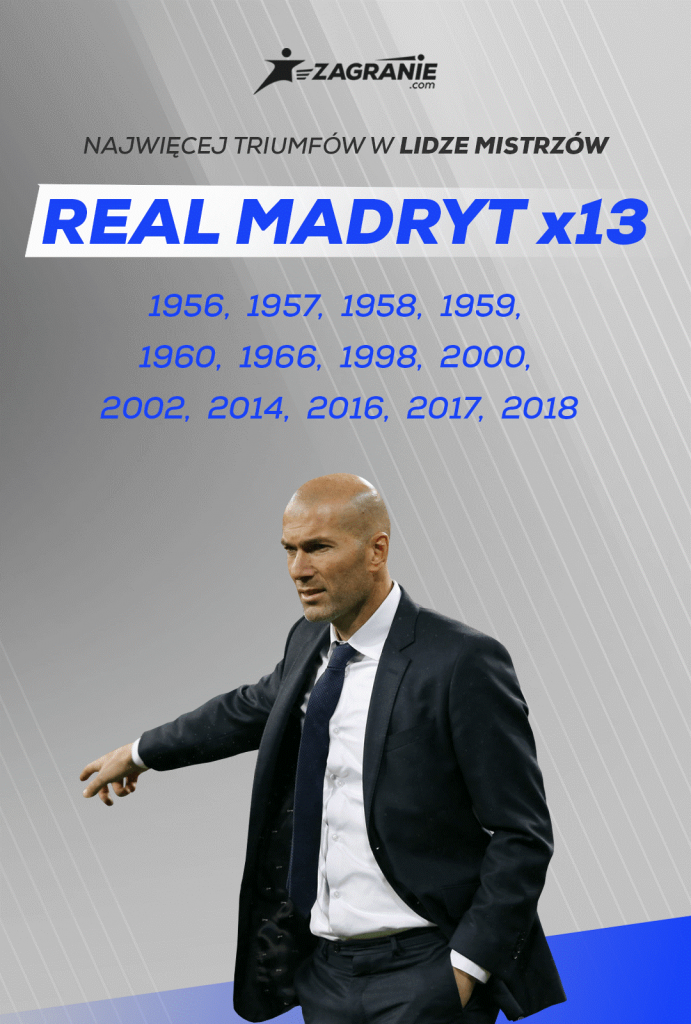 Zidane - typy na LM