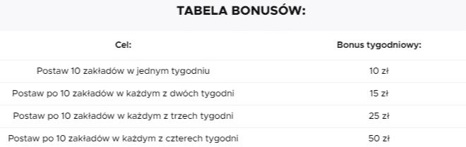 bonus liga betclic