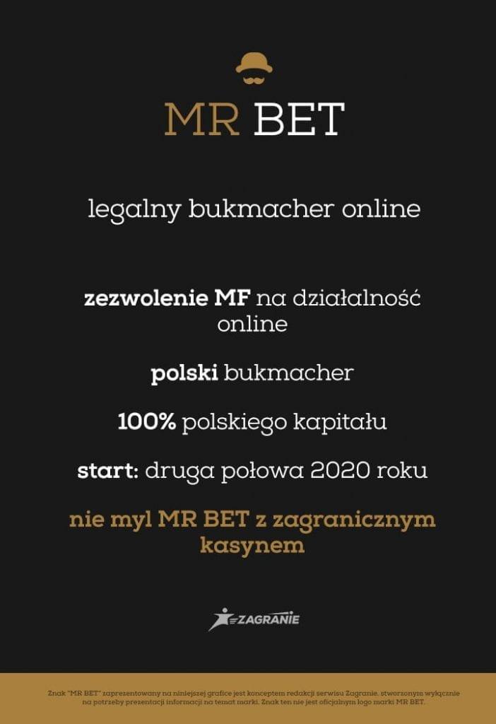Podstawowe informacje o MR BET