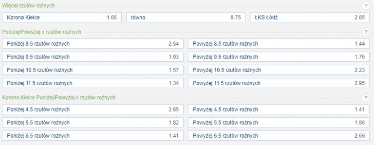 zakłady na rzuty rożne Ekstraklasa