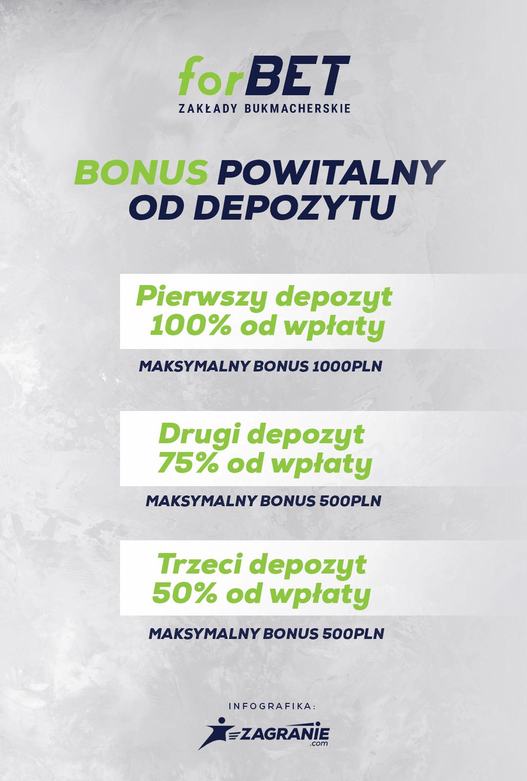 bonus forBET 2000