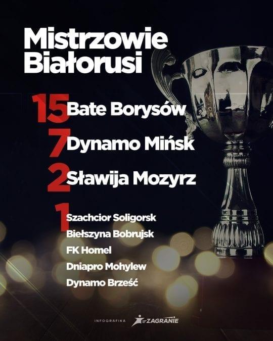 mistrzowie_bialorusi