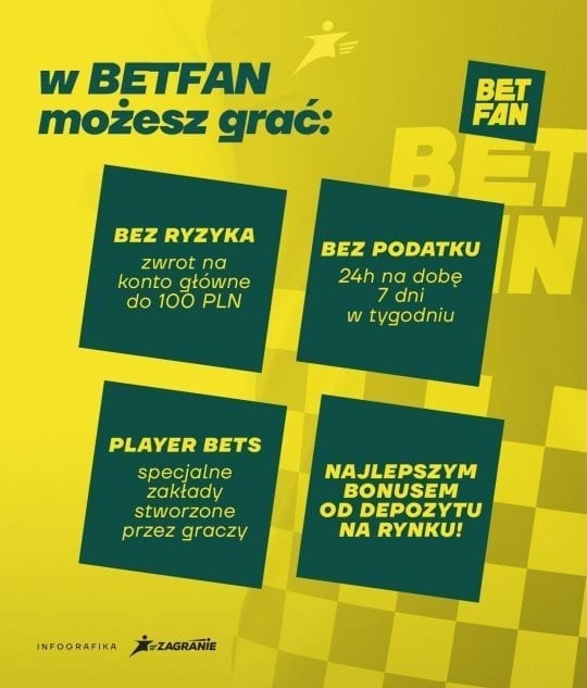 betfan bonus pudziana co można grać
