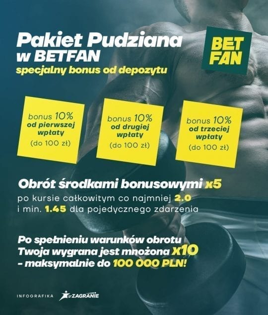 betfan bonus pudziana pakiet