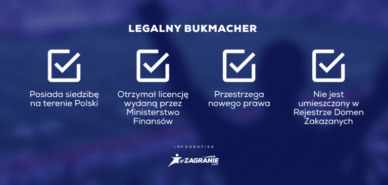 betx legalny bukmacher