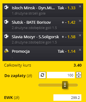 Białoruś 20.09. Fortuna