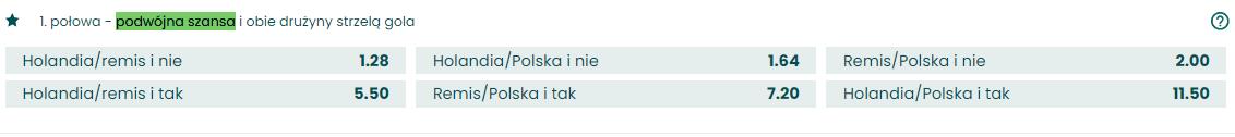 BETFAN polska holandia