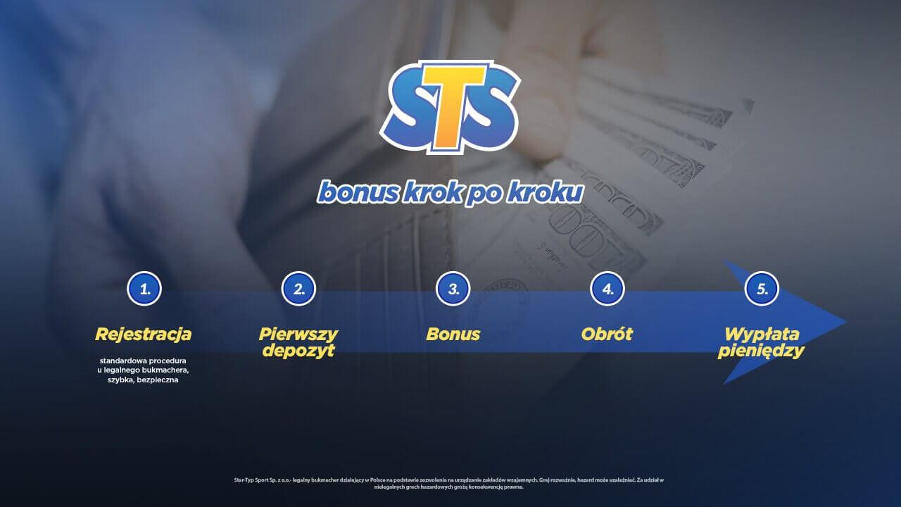 bonus w sts