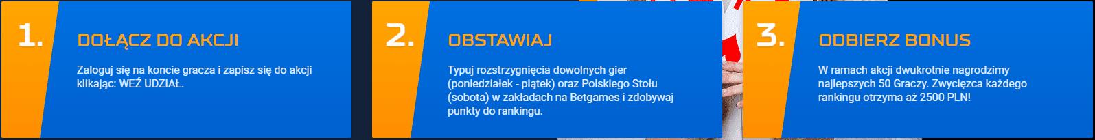 STS ranking