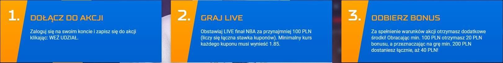 STS NBA