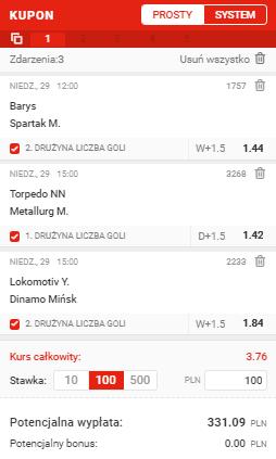 KHL bramki 29.11. Superbet