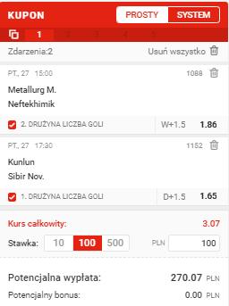KHL Superbet 27.11.