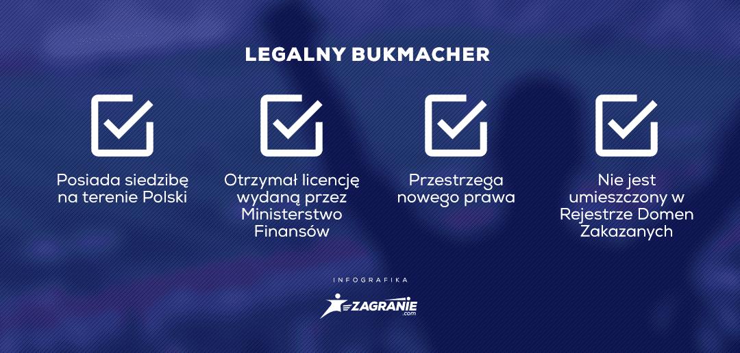 legalny