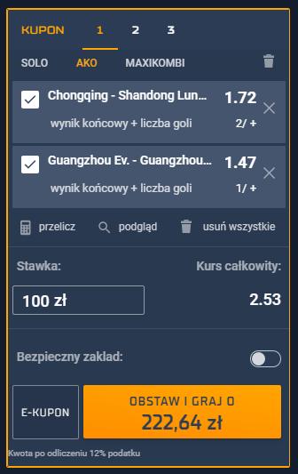 Chiny STS na 20.04.