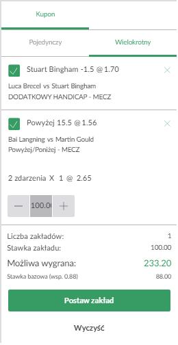 dubel mistrzostwa świata snooker pzbuk 14.04