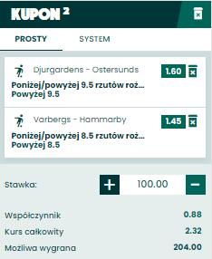 Szwecja rzuty rożne na 12.05. BETFAN