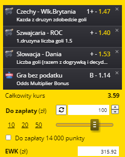 29.05. Fortuna MŚ gole
