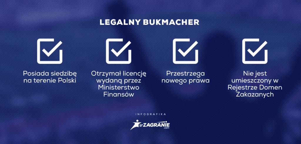 legalny bukmacher betcris