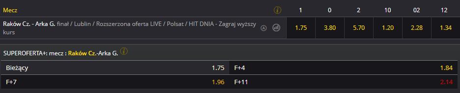 screen oferty fortuny na puchar polski