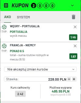 Totalbet EURO 15.06.