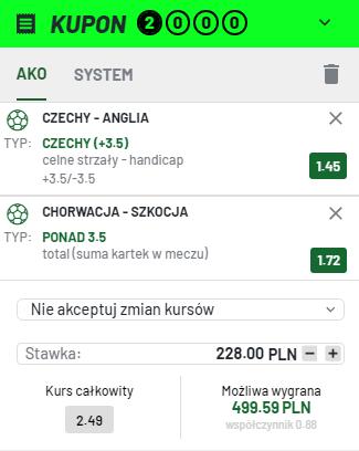 EURO 2020 Totalbet 22.06.