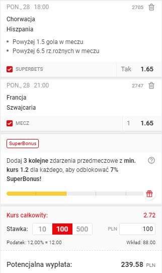 kupon double euro 2020, 28.06.2021