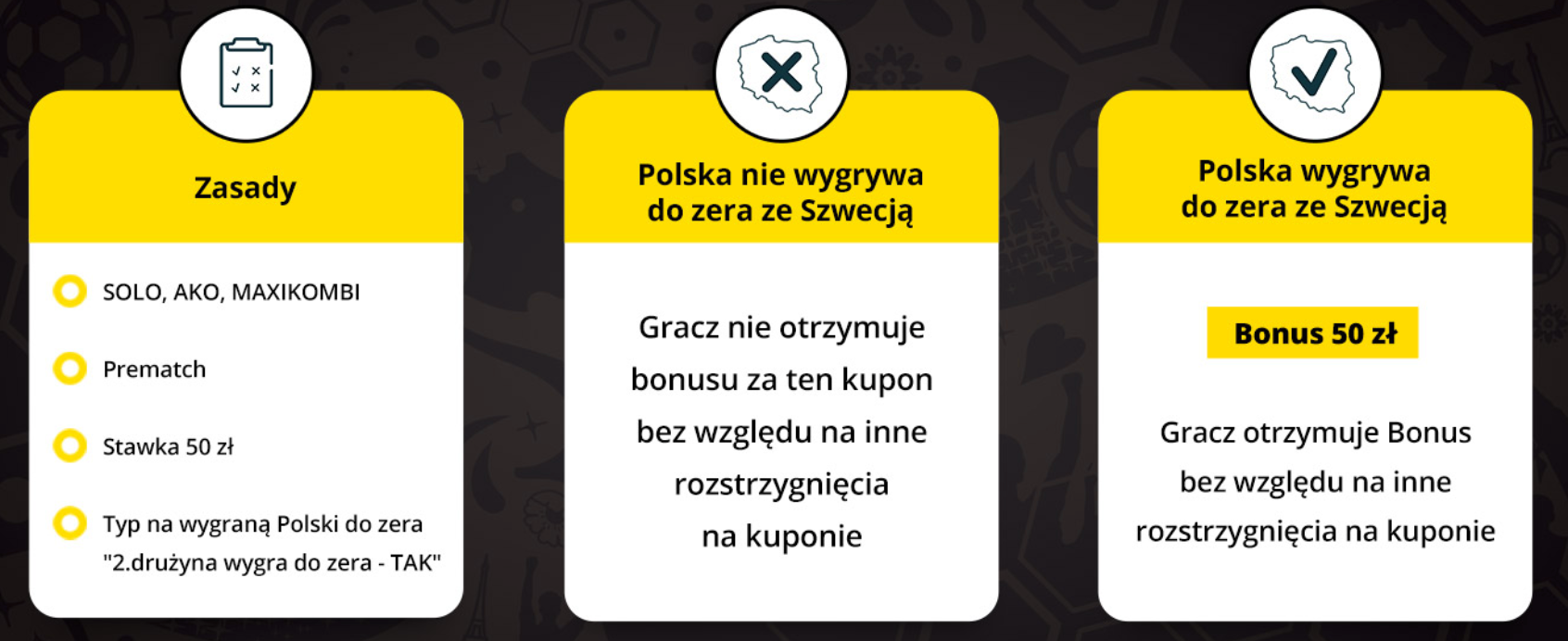 szwecja polska bonus