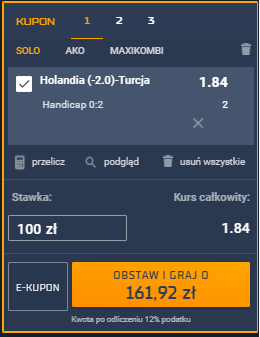 Holandia - Turcja typy bukmacherskie