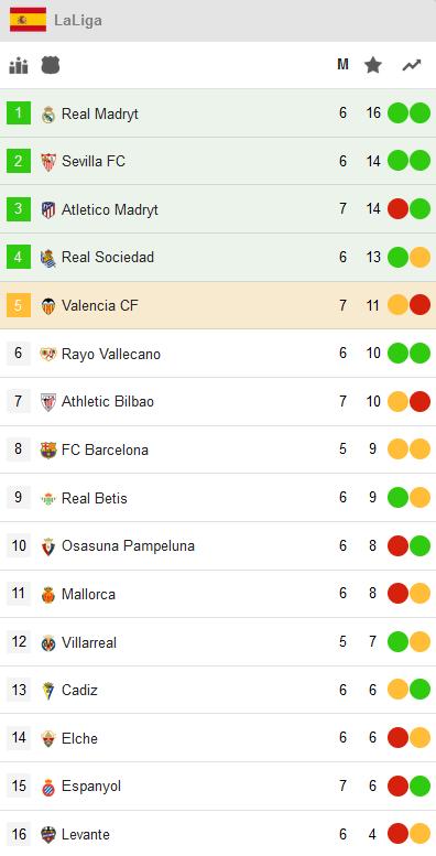 barcelona levante tabela la liga