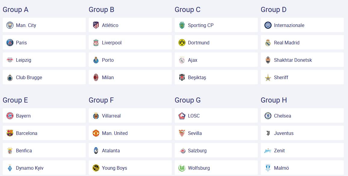 grupy liga mistrzów