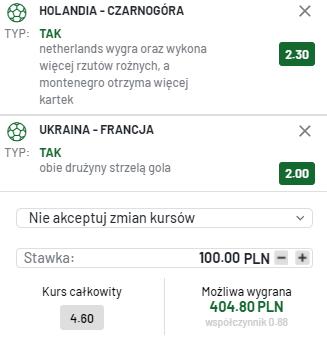 kupon double eliminacje MŚ przemek, 04.09.2021
