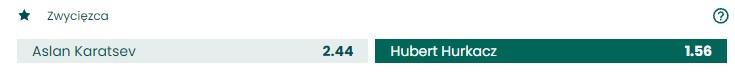 Hurkacz vs Karatsev 13.10.2021 win