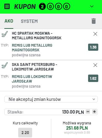 05.10. KHL Totalbet